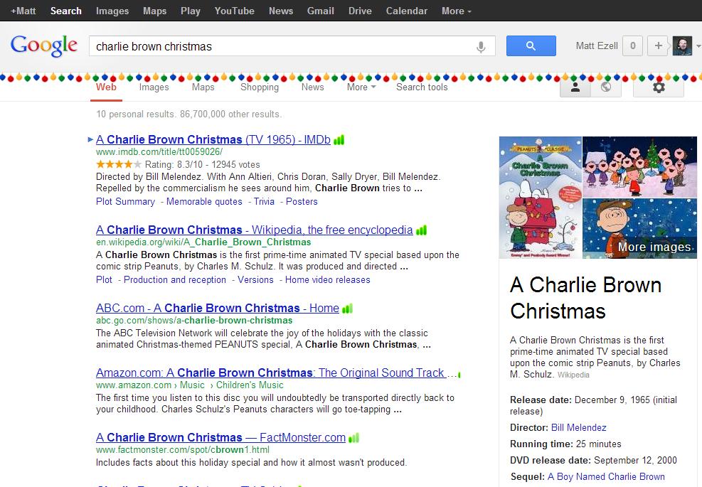 Christmas-y Results - Charlie Brown Christmas